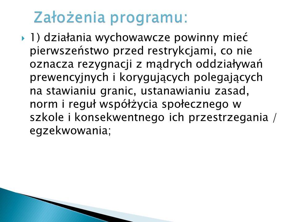 2) program wychowawczy musi być współtworzony przez wszystkie podmioty zaangażowane w życie szkoły.