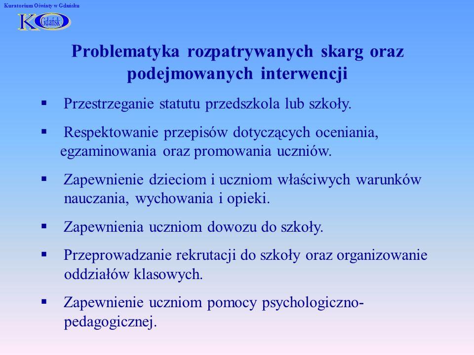 Problematyka rozpatrywanych skarg oraz podejmowanych interwencji Przestrzeganie statutu przedszkola lub szkoły.
