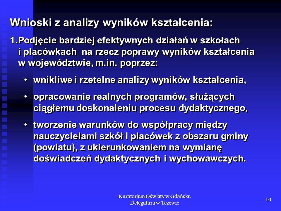 Kuratorium Oświaty w Gdańsku Delegatura w Tczewie 10 Wnioski z analizy wyników kształcenia: 1.Podjęcie bardziej efektywnych działań w szkołach i placó