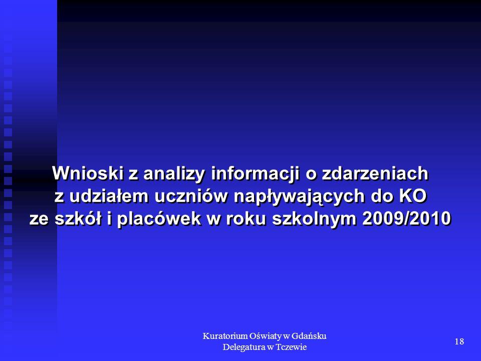Kuratorium Oświaty w Gdańsku Delegatura w Tczewie 18 Wnioski z analizy informacji o zdarzeniach z udziałem uczniów napływających do KO ze szkół i plac