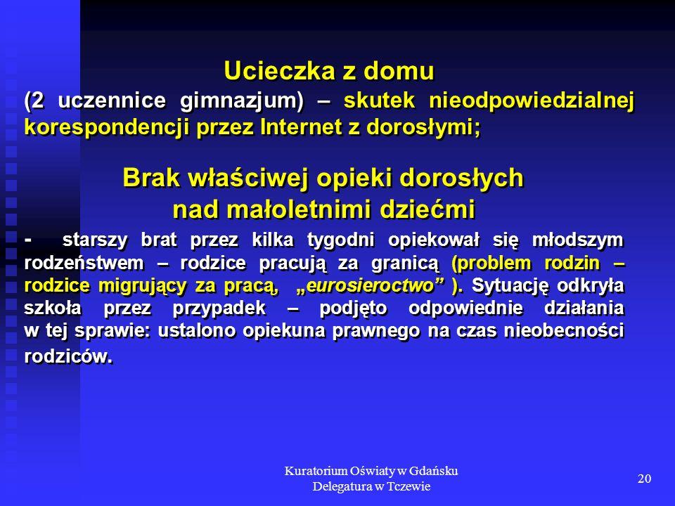 Kuratorium Oświaty w Gdańsku Delegatura w Tczewie 20 Ucieczka z domu (2 uczennice gimnazjum) – skutek nieodpowiedzialnej korespondencji przez Internet
