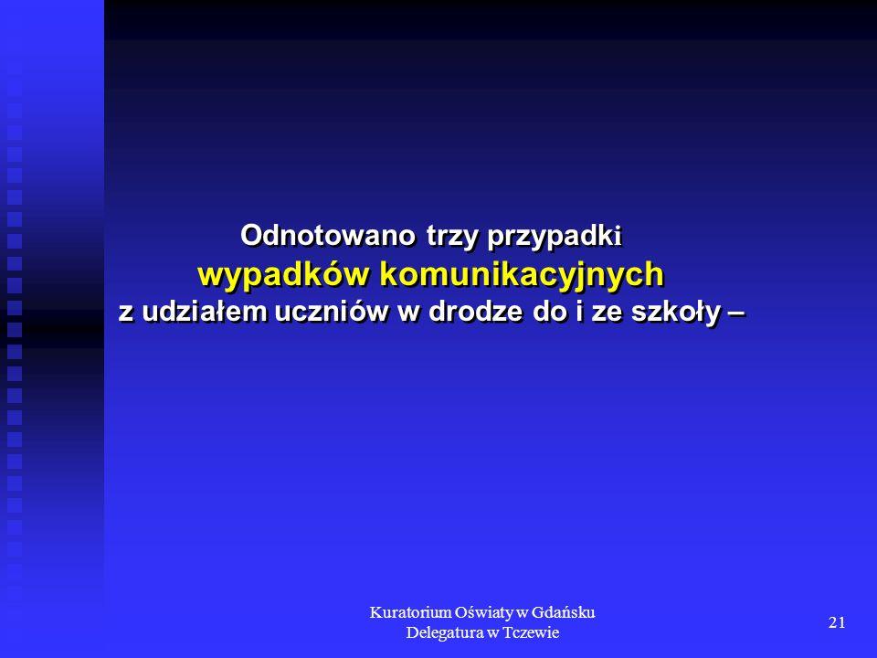 Kuratorium Oświaty w Gdańsku Delegatura w Tczewie 21 Odnotowano trzy przypadk i wypadków komunikacyjnych z udziałem uczniów w drodze do i ze szkoły –