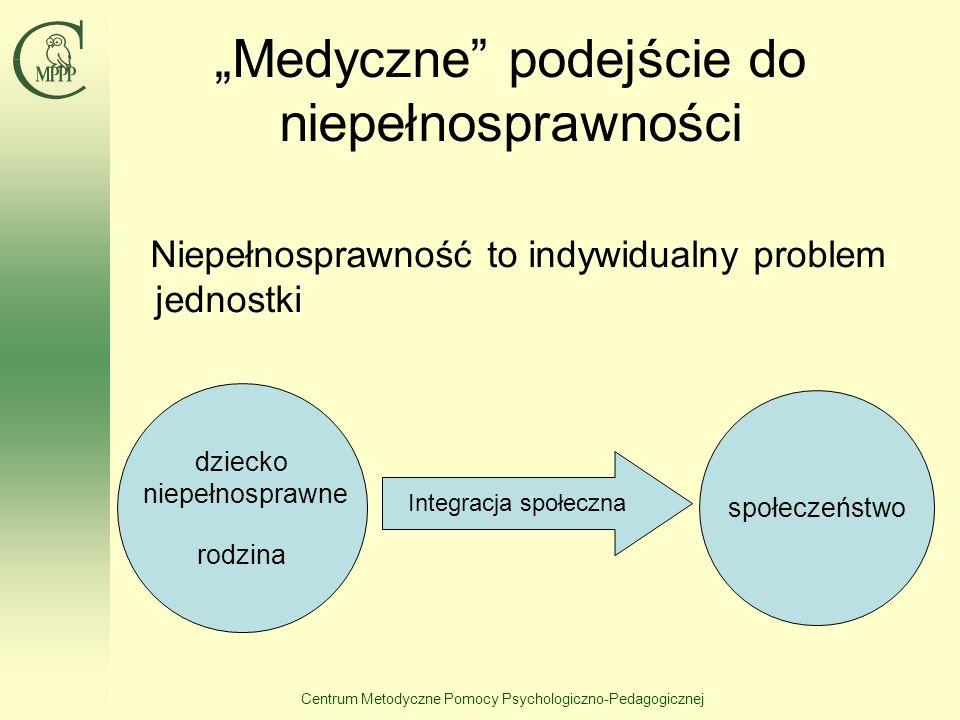 Centrum Metodyczne Pomocy Psychologiczno-Pedagogicznej Medyczne podejście do niepełnosprawności Niepełnosprawność to indywidualny problem jednostki dz