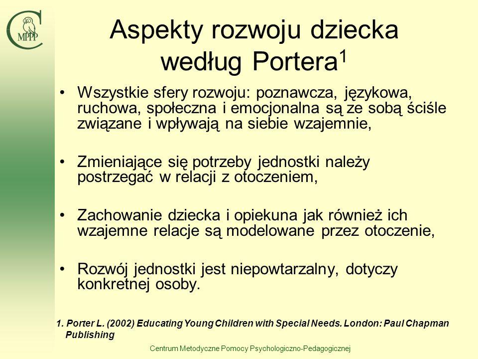 Centrum Metodyczne Pomocy Psychologiczno-Pedagogicznej Aspekty rozwoju dziecka według Portera 1 Wszystkie sfery rozwoju: poznawcza, językowa, ruchowa,