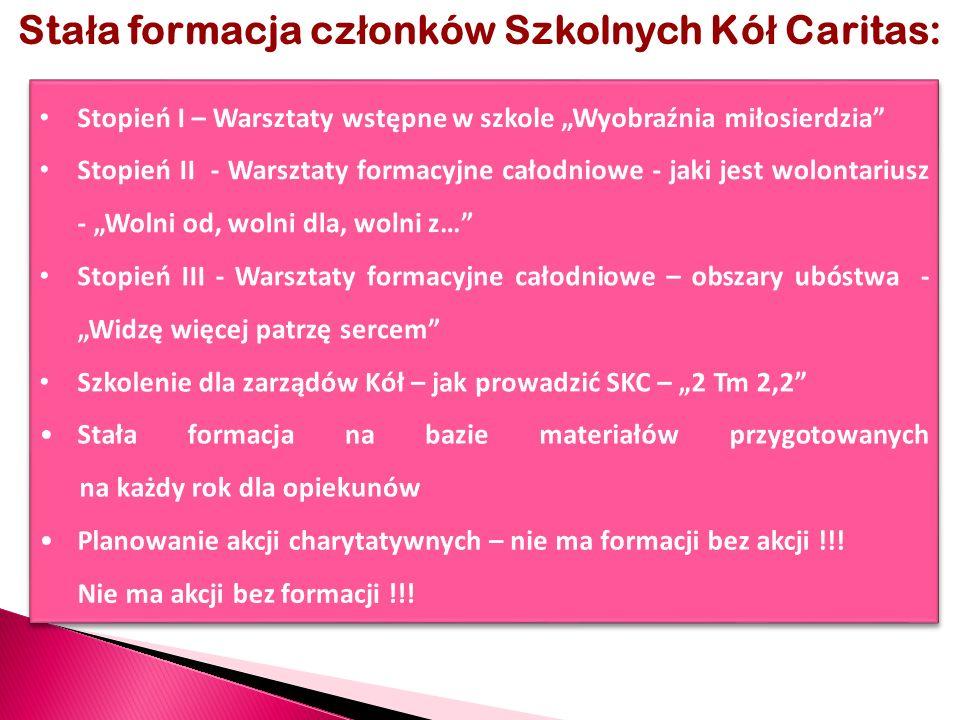Sta ł a formacja cz ł onków Szkolnych Kó ł Caritas: