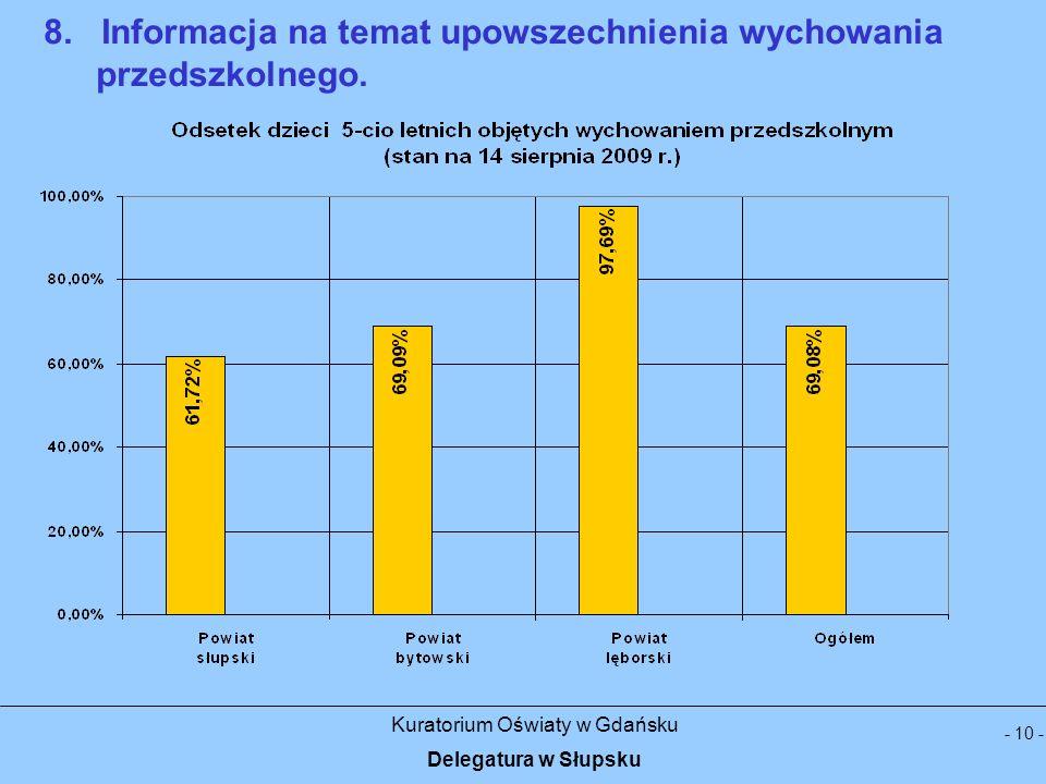 Kuratorium Oświaty w Gdańsku Delegatura w Słupsku - 10 - 8.