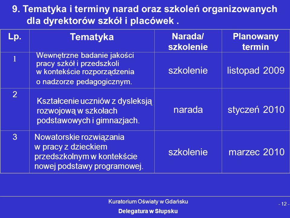 9. Tematyka i terminy narad oraz szkoleń organizowanych dla dyrektorów szkół i placówek.