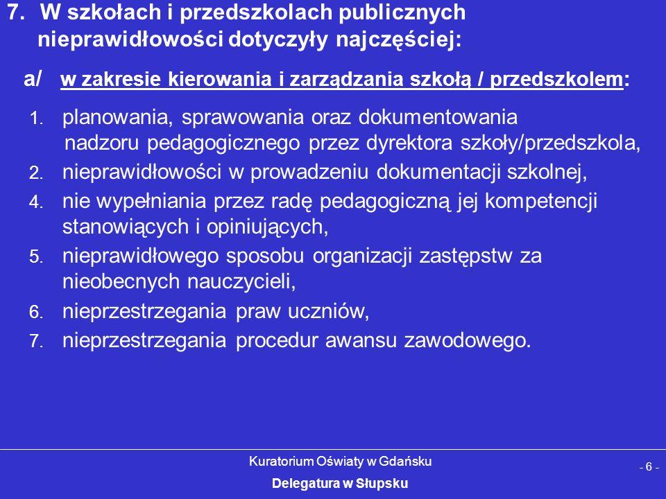 Kuratorium Oświaty w Gdańsku Delegatura w Słupsku - 6 - 7.W szkołach i przedszkolach publicznych nieprawidłowości dotyczyły najczęściej: 1.