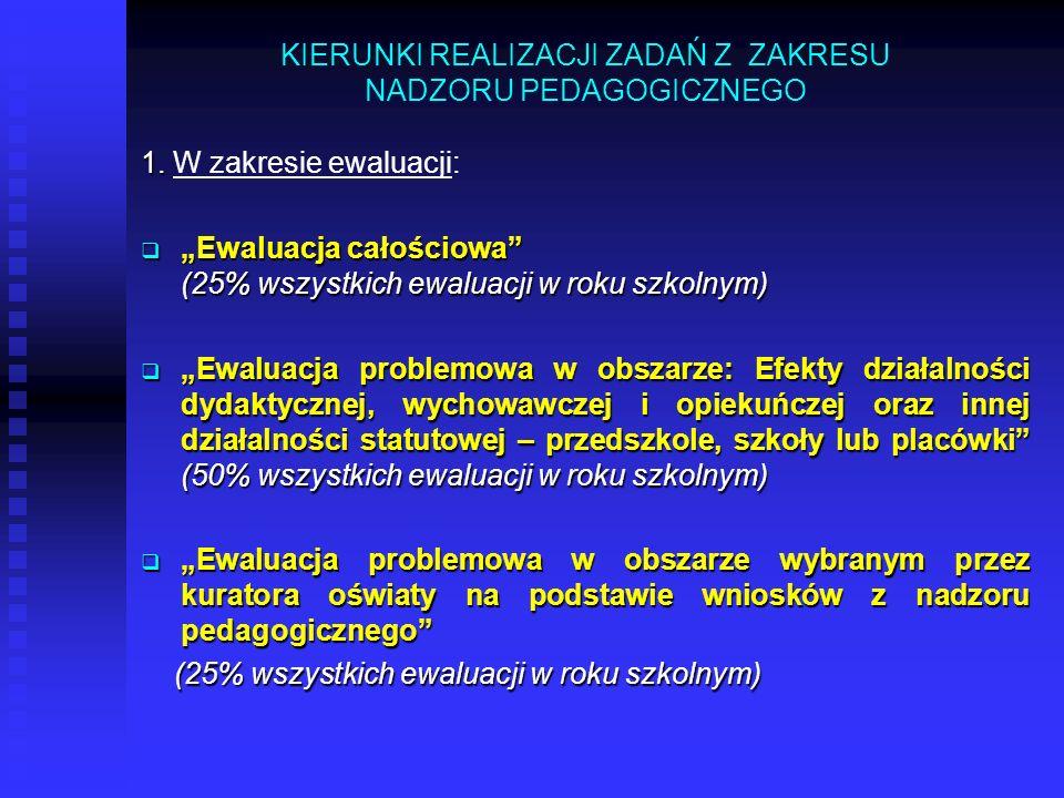 KIERUNKI REALIZACJI ZADAŃ Z ZAKRESU NADZORU PEDAGOGICZNEGO 1. 1. W zakresie ewaluacji: Ewaluacja całościowa (25% wszystkich ewaluacji w roku szkolnym)