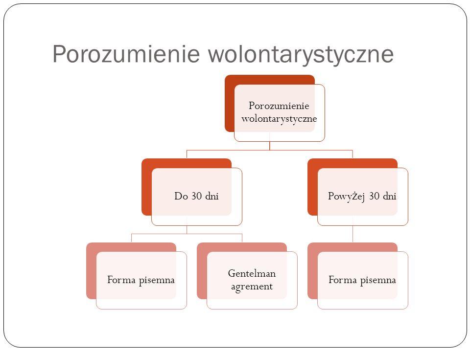 Porozumienie wolontarystyczne Do 30 dniForma pisemna Gentelman agrement Powy ż ej 30 dniForma pisemna