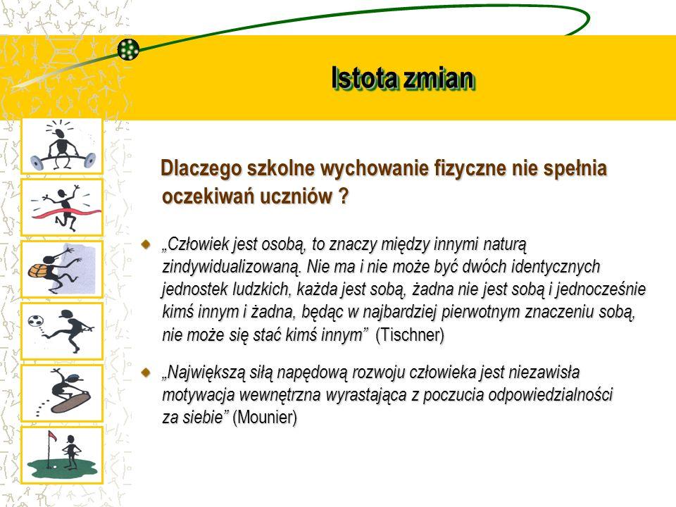 Model organizacji wychowania fizycznego Strategia mieszana Strategia wymuszania Strategia oferowania Zajęcia w systemie klasowo-lekcyjnym: II etap – 2 godz.