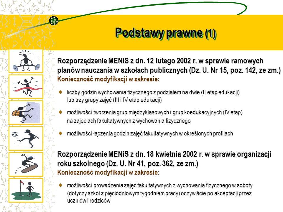 Podstawy prawne (1) Rozporządzenie MENiS z dn. 12 lutego 2002 r. w sprawie ramowych planów nauczania w szkołach publicznych (Dz. U. Nr 15, poz. 142, z