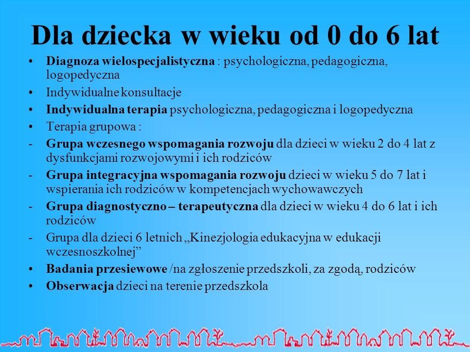 Dla dziecka w wieku od 0 do 6 lat Diagnoza wielospecjalistyczna : psychologiczna, pedagogiczna, logopedyczna Indywidualne konsultacje Indywidualna ter