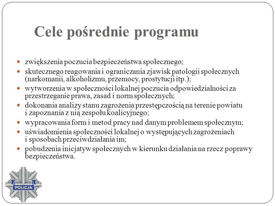 Cele pośrednie programu zwiększenia poczucia bezpieczeństwa społecznego; skutecznego reagowania i ograniczania zjawisk patologii społecznych (narkoman