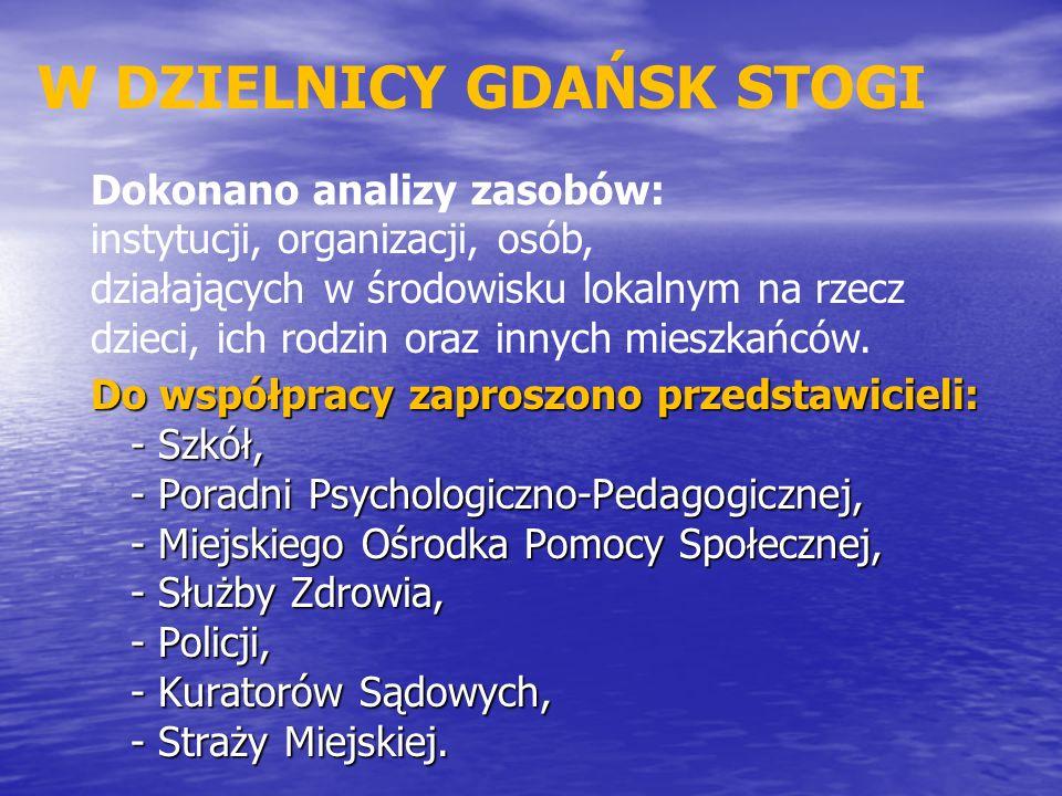 Do współpracy zaproszono przedstawicieli: - Szkół, - Poradni Psychologiczno-Pedagogicznej, - Miejskiego Ośrodka Pomocy Społecznej, - Służby Zdrowia, - Policji, - Kuratorów Sądowych, - Straży Miejskiej.