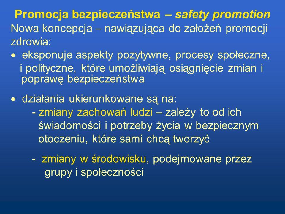 Promocja bezpieczeństwa – safety promotion Nowa koncepcja – nawiązująca do założeń promocji zdrowia: eksponuje aspekty pozytywne, procesy społeczne, i