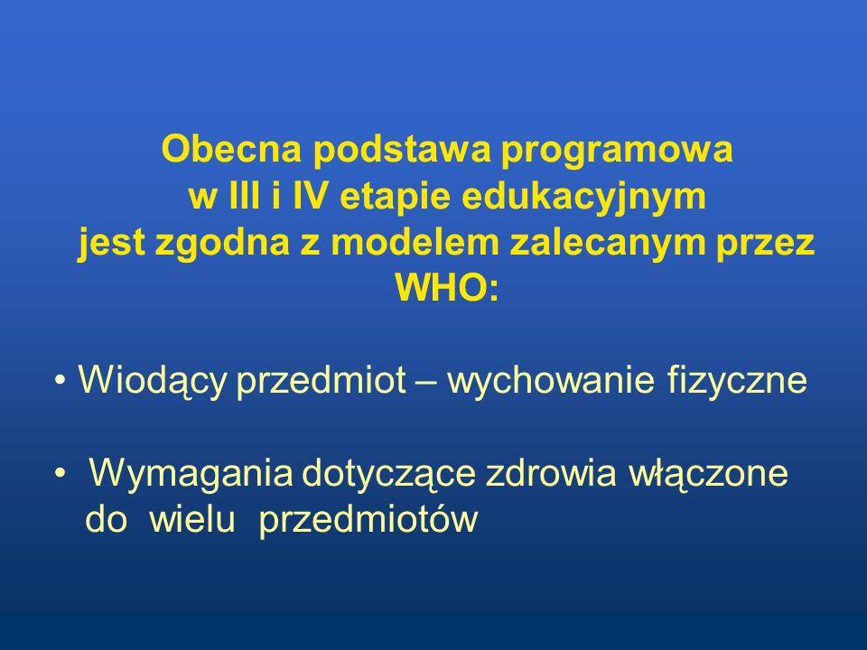 Obecna podstawa programowa w III i IV etapie edukacyjnym jest zgodna z modelem zalecanym przez WHO: Wiodący przedmiot – wychowanie fizyczne Wymagania