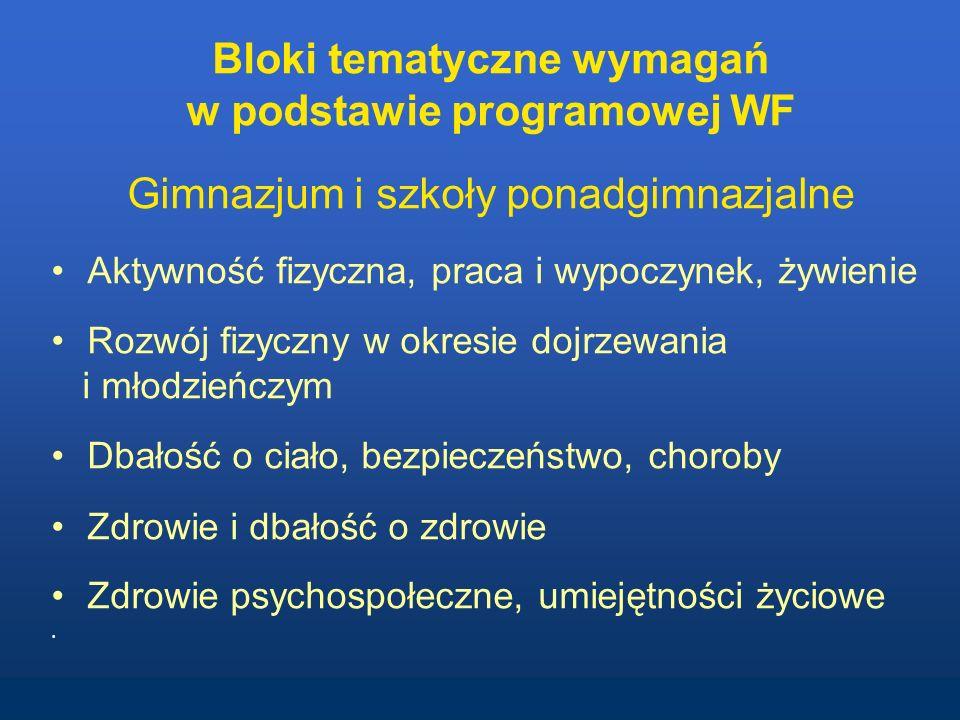 Bloki tematyczne wymagań w podstawie programowej WF Gimnazjum i szkoły ponadgimnazjalne Aktywność fizyczna, praca i wypoczynek, żywienie Rozwój fizycz