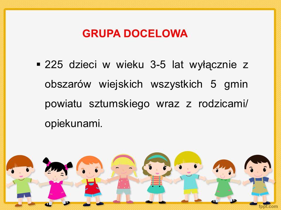 PRZEDMIOT PROJEKTU W ramach realizacji projektu w 15 miejscowościach powiatu sztumskiego, tj.