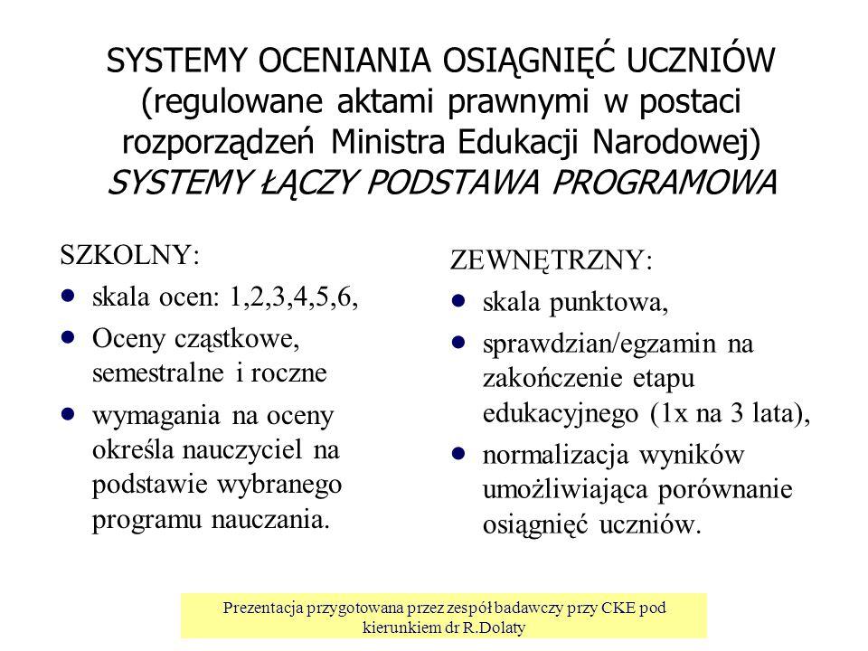 Prezentacja przygotowana przez zespół badawczy przy CKE pod kierunkiem dr R.Dolaty