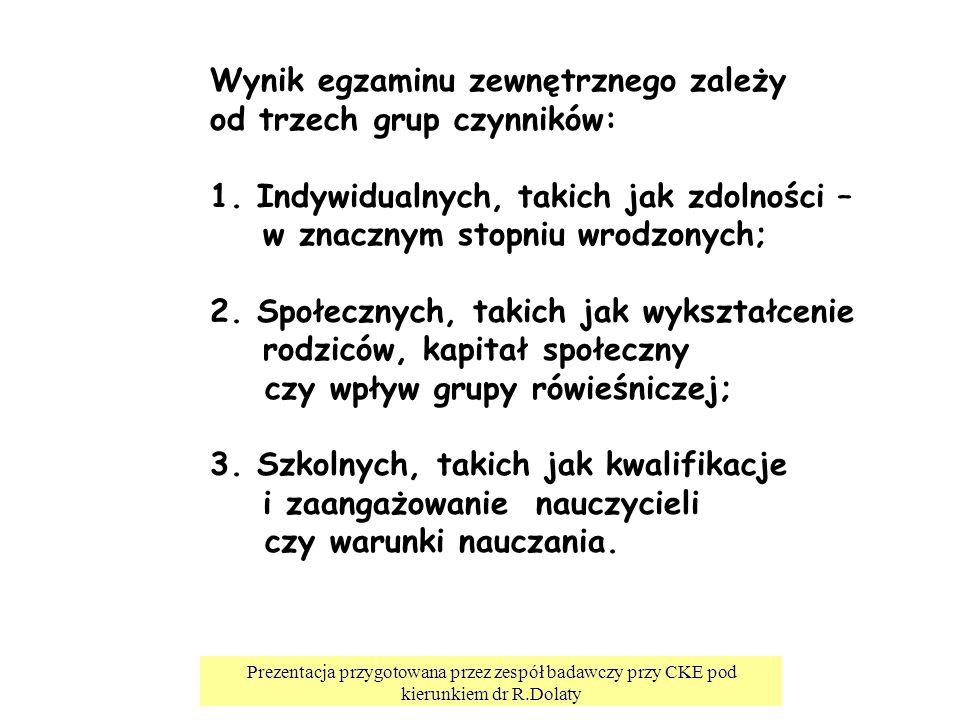 Prezentacja przygotowana przez zespół badawczy przy CKE pod kierunkiem dr R.Dolaty Wynik egzaminu zewnętrznego zależy od trzech grup czynników: 1.