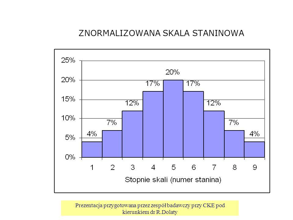 Prezentacja przygotowana przez zespół badawczy przy CKE pod kierunkiem dr R.Dolaty ZNORMALIZOWANA SKALA STANINOWA