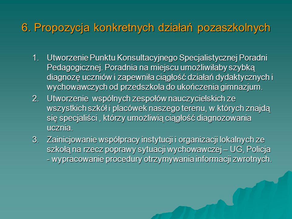 5. Wnioski do działań szkolnych 9.Wprowadzenie zmian w PSO dostosowujących je do zmian zawartych w WSO, wdrażanie opracowanych zmian i przeprowadzenie