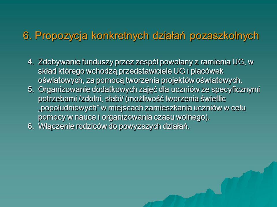 6. Propozycja konkretnych działań pozaszkolnych 1.Utworzenie Punktu Konsultacyjnego Specjalistycznej Poradni Pedagogicznej. Poradnia na miejscu umożli