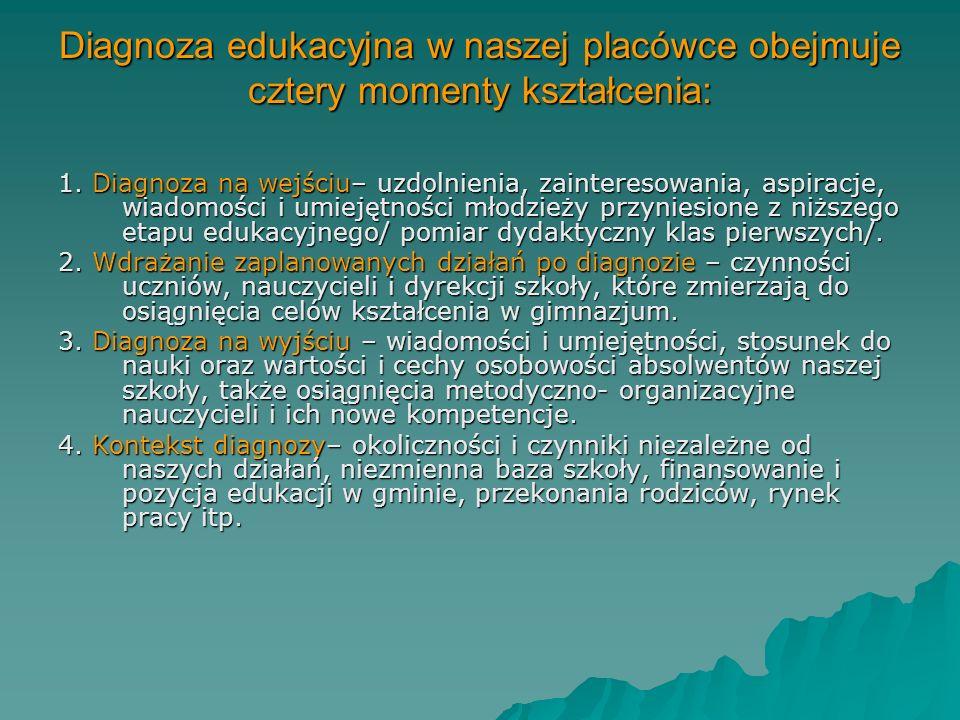 Ogólne informacje o szkole Jedyne samodzielne gimnazjum wiejskie w powiecie, Jedyne samodzielne gimnazjum wiejskie w powiecie, 27 nauczycieli -12 dypl