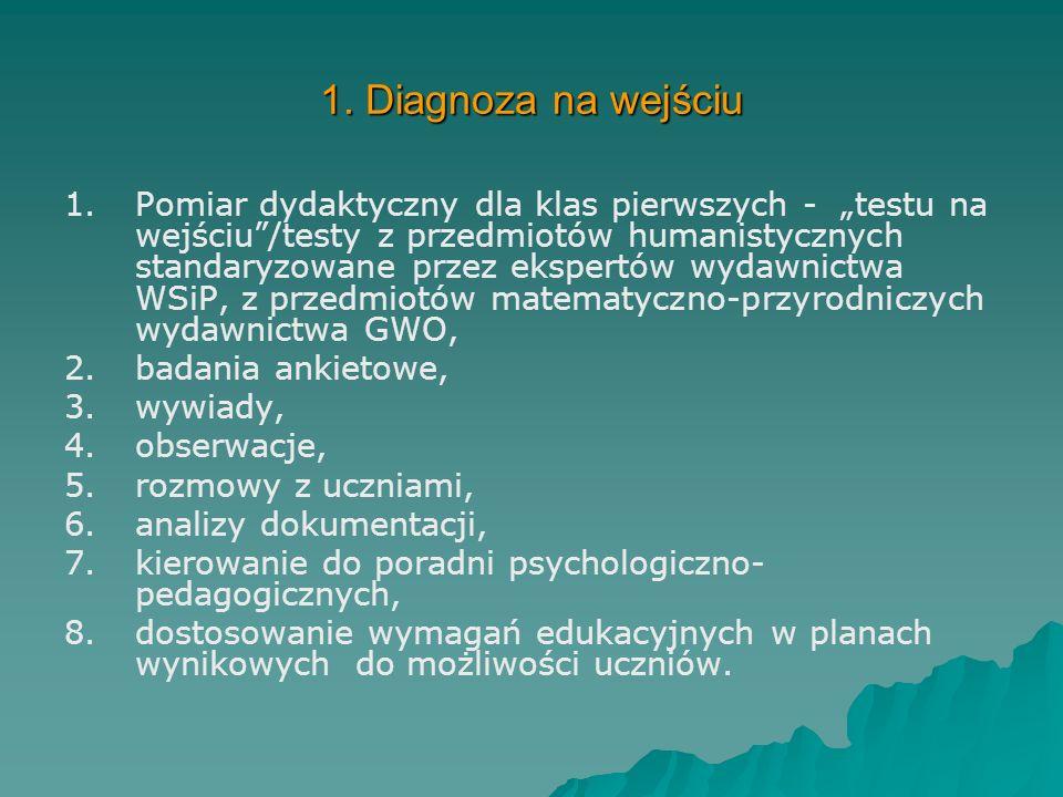 Diagnoza edukacyjna w naszej placówce obejmuje cztery momenty kształcenia: 1. Diagnoza na wejściu– uzdolnienia, zainteresowania, aspiracje, wiadomości