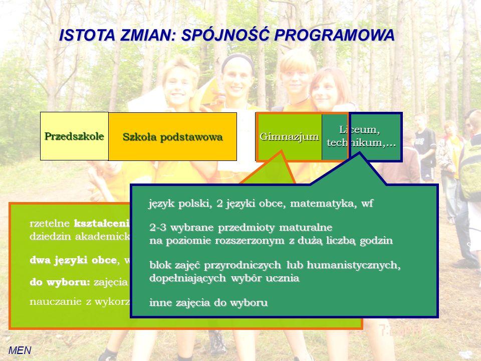 Szkoła podstawowa Przedszkole Gimnazjum Liceum,technikum,… rzetelne kształcenie ogólne z podstawowych dziedzin akademickich dwa języki obce, w tym jeden kontynuowany do wyboru: zajęcia artystyczne, techniczne, sportowe nauczanie z wykorzystaniem nowoczesnych technologii język polski, 2 języki obce, matematyka, wf 2-3 wybrane przedmioty maturalne na poziomie rozszerzonym z dużą liczbą godzin blok zajęć przyrodniczych lub humanistycznych, dopełniających wybór ucznia inne zajęcia do wyboru ISTOTA ZMIAN: SPÓJNOŚĆ PROGRAMOWA MEN