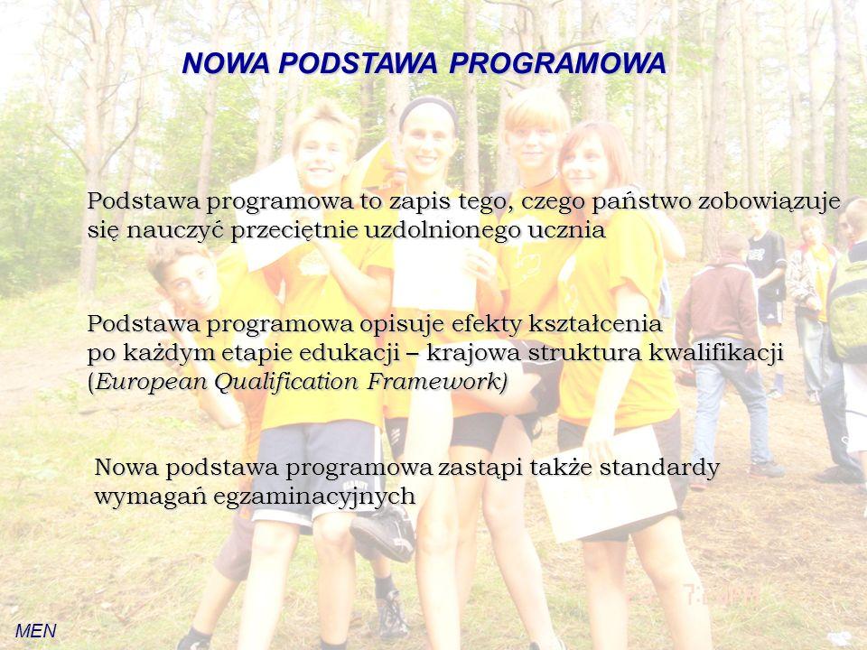 NOWA PODSTAWA PROGRAMOWA Podstawa programowa to zapis tego, czego państwo zobowiązuje się nauczyć przeciętnie uzdolnionego ucznia Podstawa programowa opisuje efekty kształcenia po każdym etapie edukacji – krajowa struktura kwalifikacji ( European Qualification Framework) Nowa podstawa programowa zastąpi także standardy wymagań egzaminacyjnych MEN