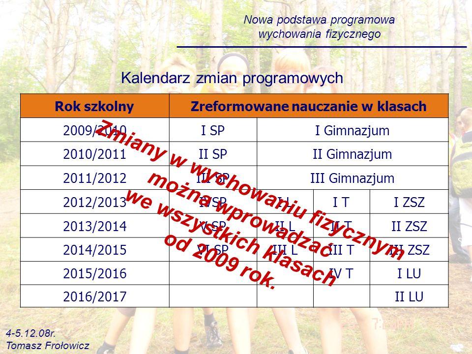 Kalendarz zmian programowych Rok szkolnyZreformowane nauczanie w klasach 2009/2010I SPI Gimnazjum 2010/2011II SPII Gimnazjum 2011/2012III SPIII Gimnazjum 2012/2013IVSPI LI TI ZSZ 2013/2014V SPII LII TII ZSZ 2014/2015VI SPIII LIII TIII ZSZ 2015/2016IV TI LU 2016/2017II LU Nowa podstawa programowa wychowania fizycznego Zmiany w wychowaniu fizycznym można wprowadzać we wszystkich klasach od 2009 rok.