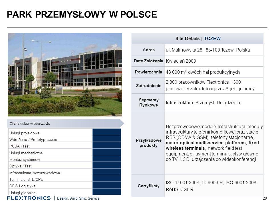 20 Design. Build. Ship. Service. PARK PRZEMYSŁOWY W POLSCE Site Details | TCZEW Adres ul. Malinowska 28, 83-100 Tczew, Polska Date Założenia Kwiecień