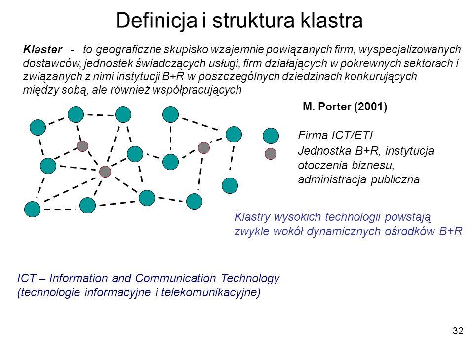 32 Definicja i struktura klastra Klaster - to geograficzne skupisko wzajemnie powiązanych firm, wyspecjalizowanych dostawców, jednostek świadczących u