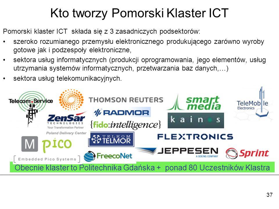 37 Kto tworzy Pomorski Klaster ICT Pomorski klaster ICT składa się z 3 zasadniczych podsektorów: szeroko rozumianego przemysłu elektronicznego produku