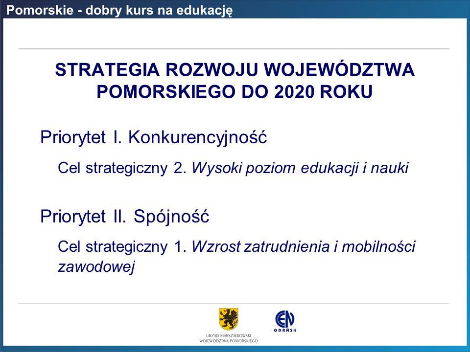 STRATEGIA ROZWOJU WOJEWÓDZTWA POMORSKIEGO DO 2020 ROKU Priorytet I. Konkurencyjność Cel strategiczny 2. Wysoki poziom edukacji i nauki Priorytet II. S