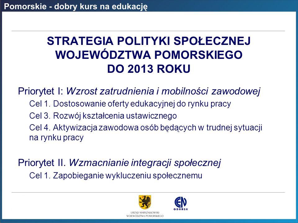 STRATEGIA POLITYKI SPOŁECZNEJ WOJEWÓDZTWA POMORSKIEGO DO 2013 ROKU Priorytet I: Wzrost zatrudnienia i mobilności zawodowej Cel 1. Dostosowanie oferty
