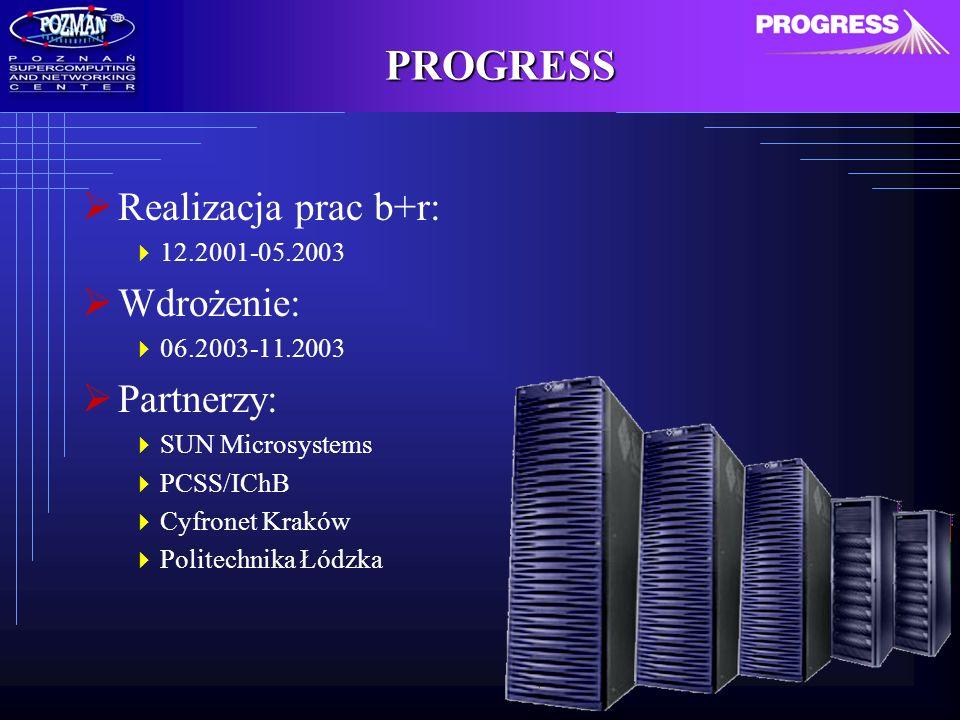 PROGRESS Realizacja prac b+r: 12.2001-05.2003 Wdrożenie: 06.2003-11.2003 Partnerzy: SUN Microsystems PCSS/IChB Cyfronet Kraków Politechnika Łódzka
