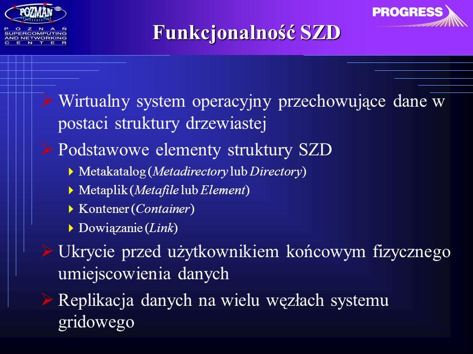 Funkcjonalność SZD Dostępność poprzez protokoły HTTP, FTP, GridFTP, GASS, secureGASS Niezależność aplikacji od sprzętu (język Java) Interfejs dostępu do danych zgromadzonych przez system SRS