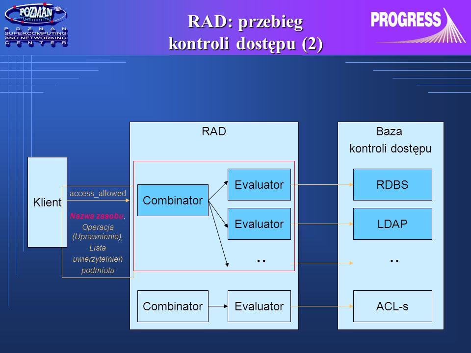 RAD: przebieg kontroli dostępu (2) RAD Klient Baza kontroli dostępu RDBS LDAP.. Combinator Evaluator.. access_allowed Nazwa zasobu, Operacja (Uprawnie