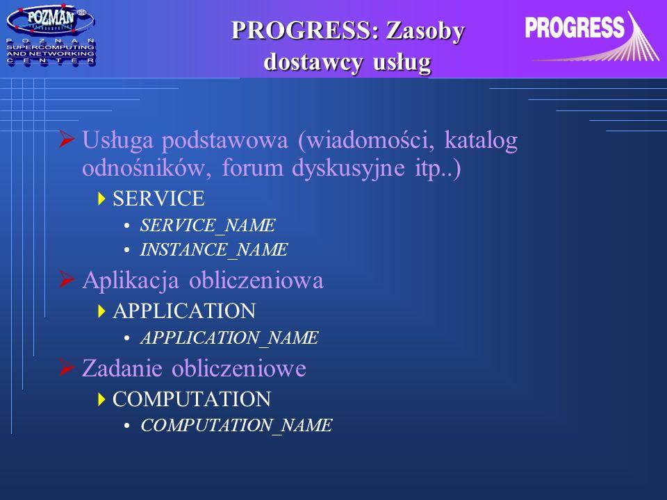PROGRESS: Zasoby dostawcy usług Usługa podstawowa (wiadomości, katalog odnośników, forum dyskusyjne itp..) SERVICE SERVICE_NAME INSTANCE_NAME Aplikacj