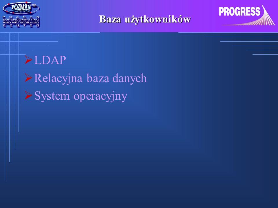 Baza użytkowników LDAP Relacyjna baza danych System operacyjny