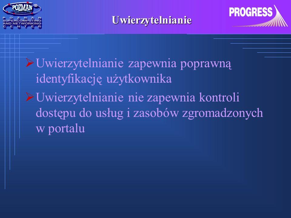Uwierzytelnianie Uwierzytelnianie zapewnia poprawną identyfikację użytkownika Uwierzytelnianie nie zapewnia kontroli dostępu do usług i zasobów zgroma