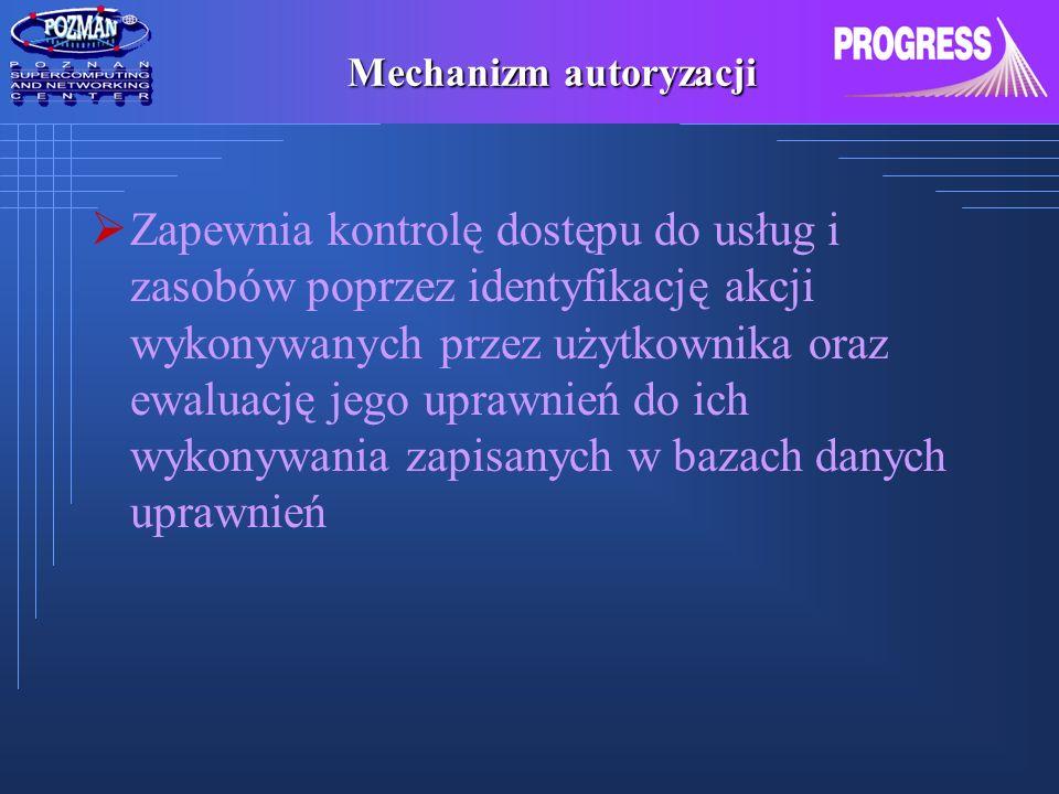Mechanizm autoryzacji Zapewnia kontrolę dostępu do usług i zasobów poprzez identyfikację akcji wykonywanych przez użytkownika oraz ewaluację jego upra