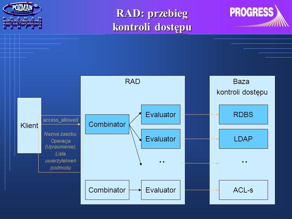 RAD: przebieg kontroli dostępu RAD Klient Baza kontroli dostępu RDBS LDAP.. Combinator Evaluator.. access_allowed Nazwa zasobu, Operacja (Uprawnienie)