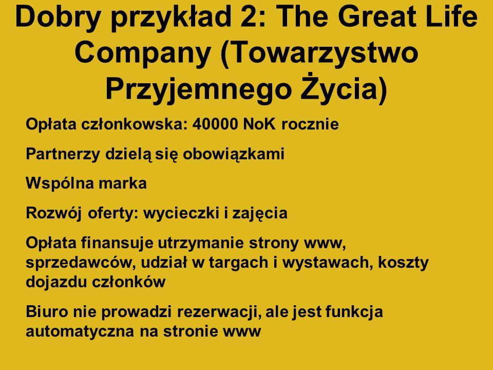 Dobry przykład 2: The Great Life Company (Towarzystwo Przyjemnego Życia) Opłata członkowska: 40000 NoK rocznie Partnerzy dzielą się obowiązkami Wspólna marka Rozwój oferty: wycieczki i zajęcia Opłata finansuje utrzymanie strony www, sprzedawców, udział w targach i wystawach, koszty dojazdu członków Biuro nie prowadzi rezerwacji, ale jest funkcja automatyczna na stronie www