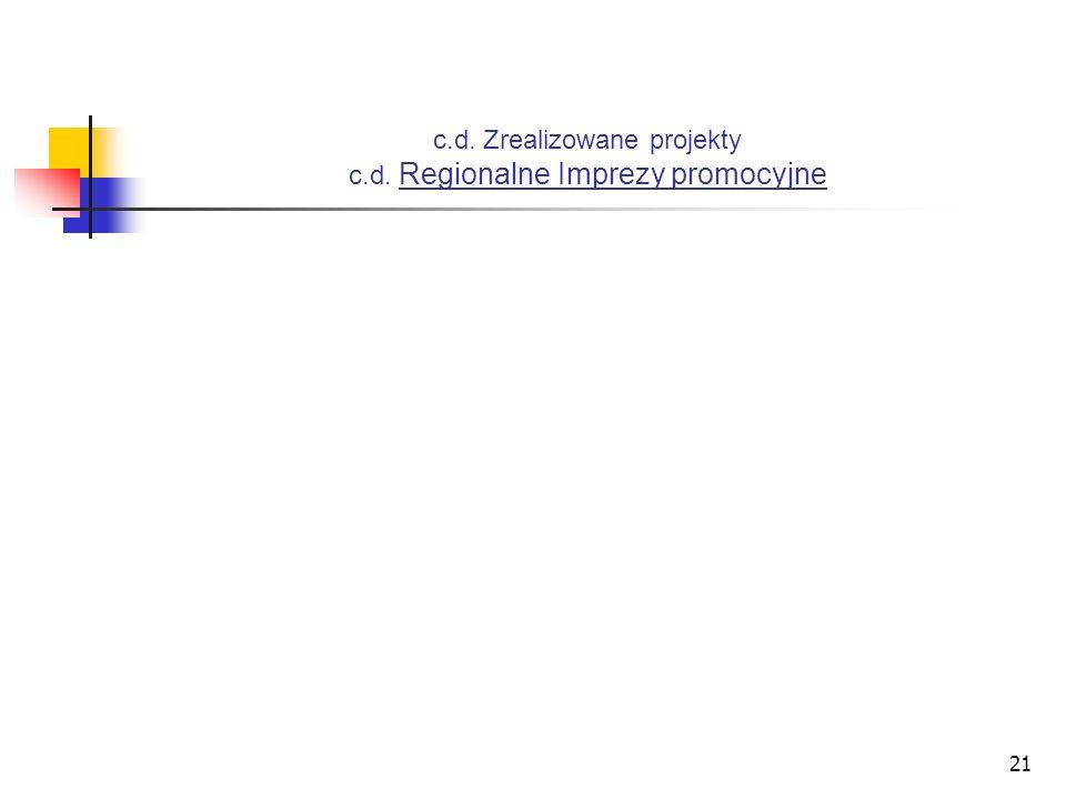 21 c.d. Zrealizowane projekty c.d. Regionalne Imprezy promocyjne