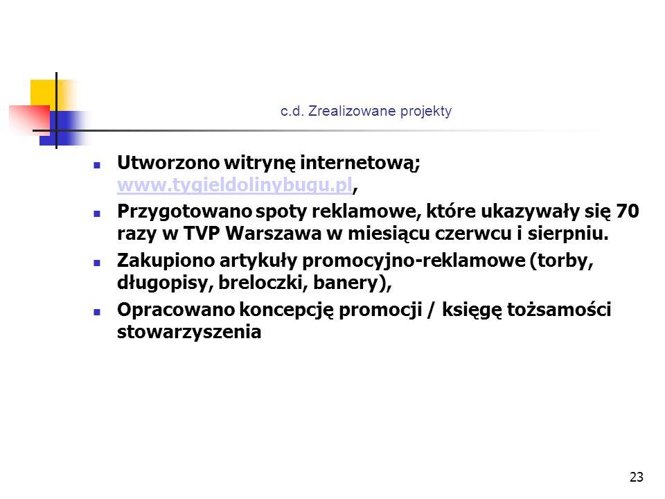 23 c.d. Zrealizowane projekty Utworzono witrynę internetową; www.tygieldolinybugu.pl, www.tygieldolinybugu.pl Przygotowano spoty reklamowe, które ukaz