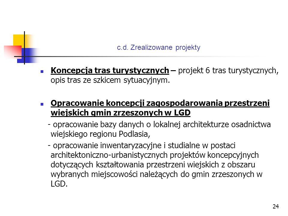 24 c.d. Zrealizowane projekty Koncepcja tras turystycznych – projekt 6 tras turystycznych, opis tras ze szkicem sytuacyjnym. Opracowanie koncepcji zag